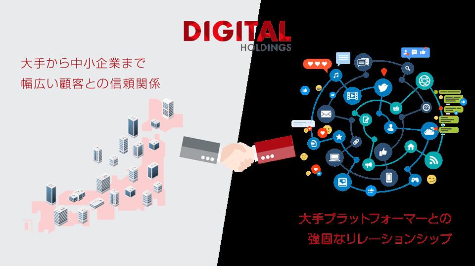 顧客基盤×ネットワーク